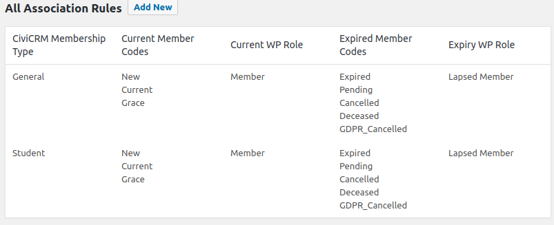 CV WP Sample Member Sync Status to Role